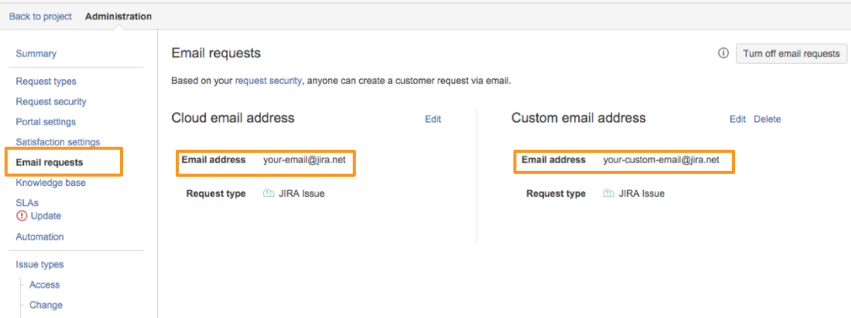 projects administration page and selectEmail requests