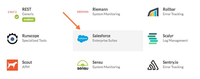 Salesforce Integration Guide - VictorOps | VictorOps
