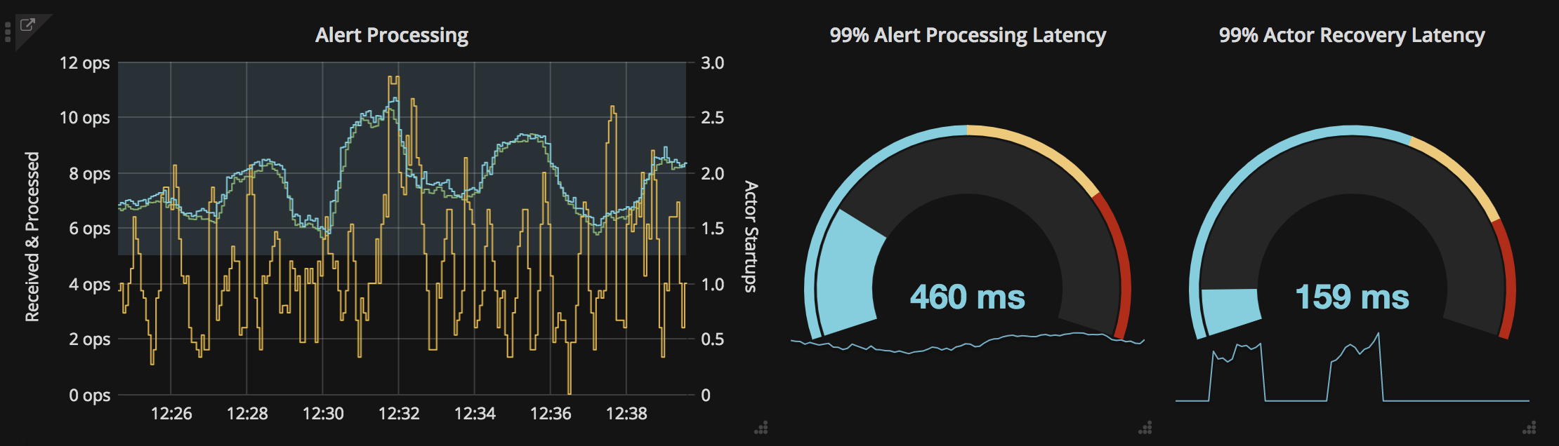 grafana example image annotation