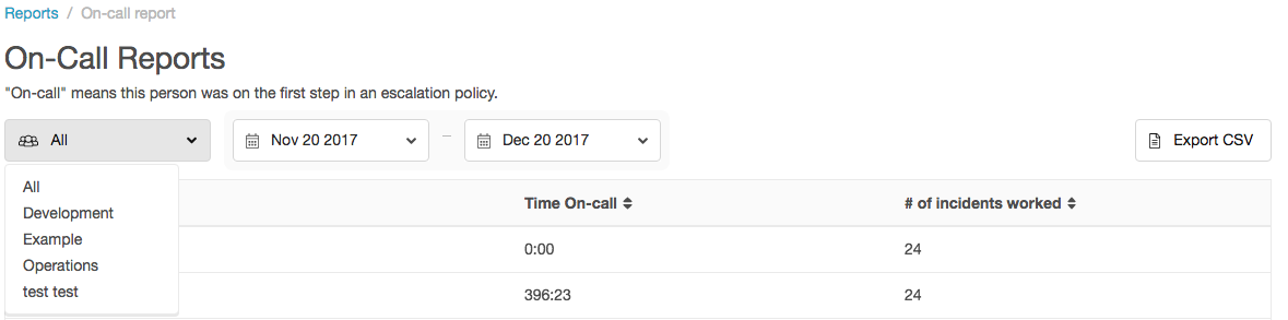 sorting the victorops on call report