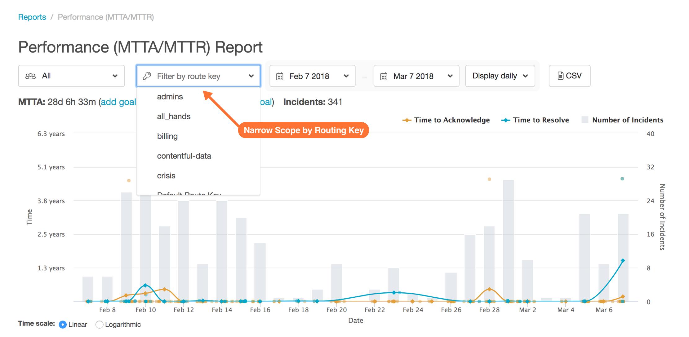 MTTA/MTTR Routing Key Filtering - VictorOps Reporting