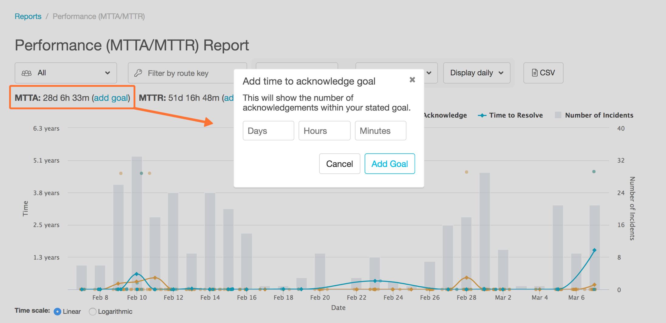 MTTA MTTR Goal Tracking Report - VictorOps