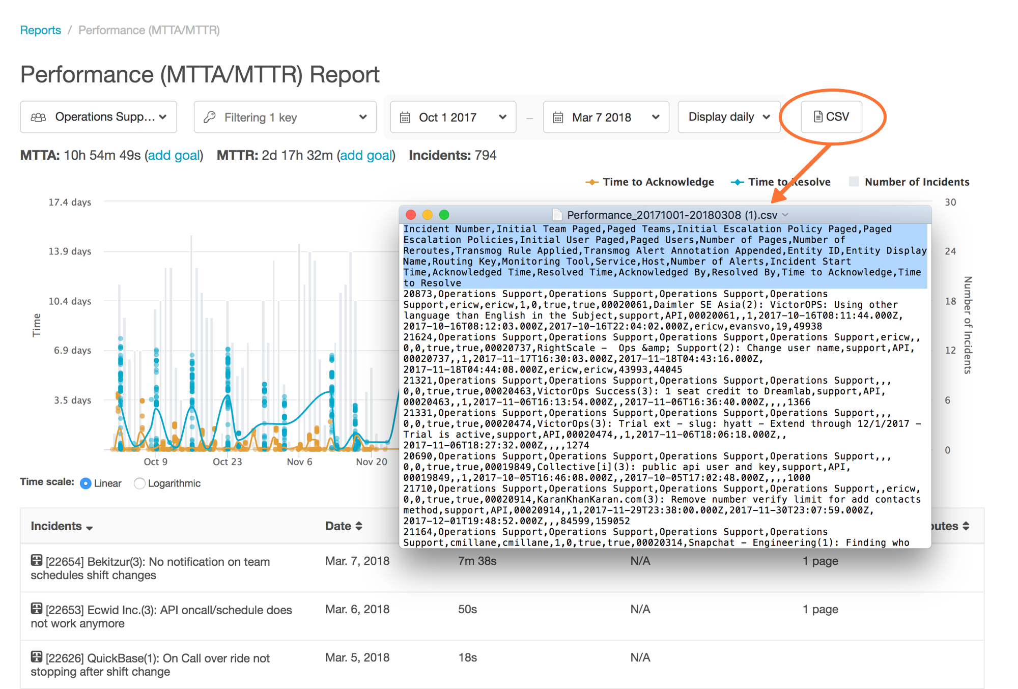 CSV Download for Performance Reporting - MTTA/MTTR reporting