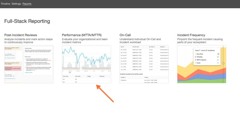 Full stack reporting - MTTA/MTTR VictorOps